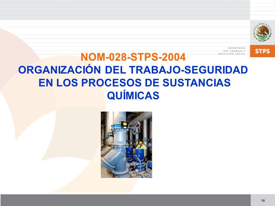 19 NOM-028-STPS-2004 ORGANIZACIÓN DEL TRABAJO-SEGURIDAD EN LOS PROCESOS DE SUSTANCIAS QUÍMICAS