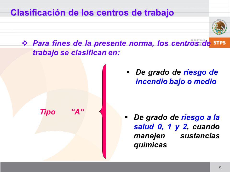 33 Para fines de la presente norma, los centros de trabajo se clasifican en: Tipo A De grado de riesgo de incendio bajo o medio Clasificación de los c