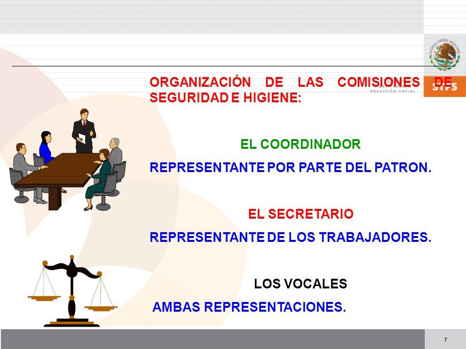 7 ORGANIZACIÓN DE LAS COMISIONES DE SEGURIDAD E HIGIENE: EL COORDINADOR REPRESENTANTE POR PARTE DEL PATRON. EL SECRETARIO REPRESENTANTE DE LOS TRABAJA