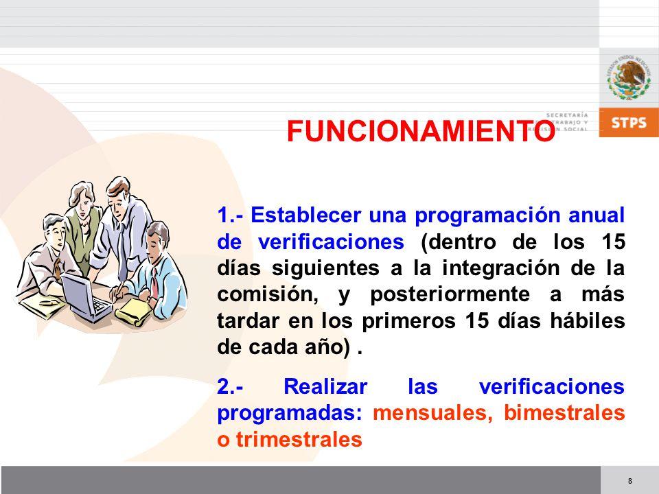 8 FUNCIONAMIENTO 1.- Establecer una programación anual de verificaciones (dentro de los 15 días siguientes a la integración de la comisión, y posterio
