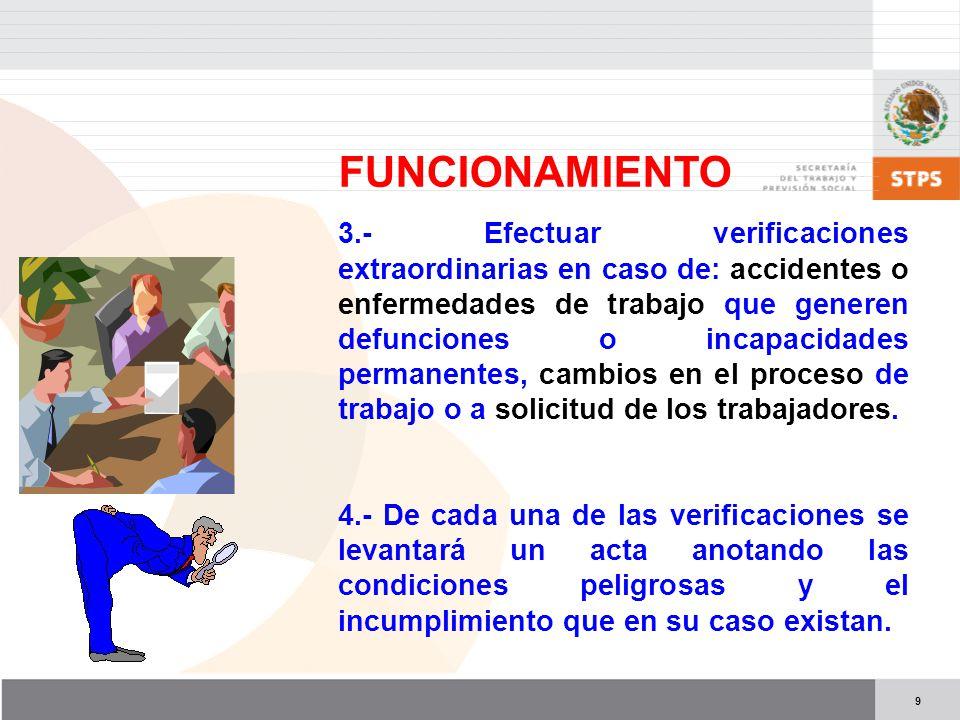 9 FUNCIONAMIENTO 3.- Efectuar verificaciones extraordinarias en caso de: accidentes o enfermedades de trabajo que generen defunciones o incapacidades permanentes, cambios en el proceso de trabajo o a solicitud de los trabajadores.