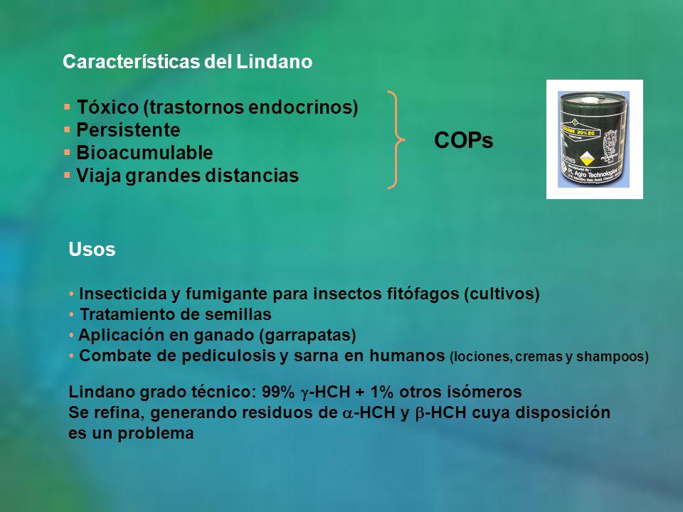Características del Lindano Tóxico (trastornos endocrinos) Persistente Bioacumulable Viaja grandes distancias COPs Usos Insecticida y fumigante para i