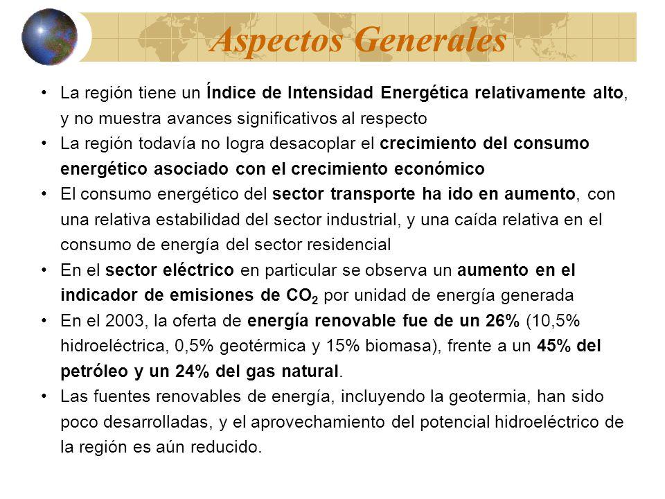 Aspectos Generales La región tiene un Índice de Intensidad Energética relativamente alto, y no muestra avances significativos al respecto La región to
