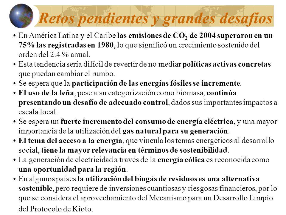 Retos pendientes y grandes desafíos En América Latina y el Caribe las emisiones de CO 2 de 2004 superaron en un 75% las registradas en 1980, lo que si