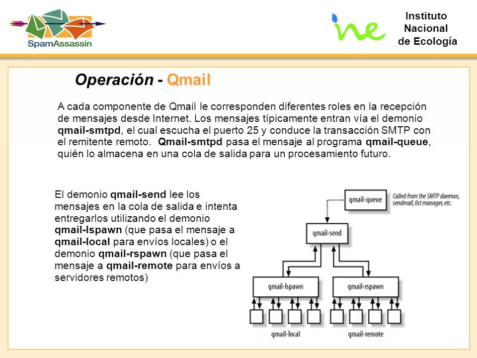 Instituto Nacional de Ecología A cada componente de Qmail le corresponden diferentes roles en la recepción de mensajes desde Internet. Los mensajes tí