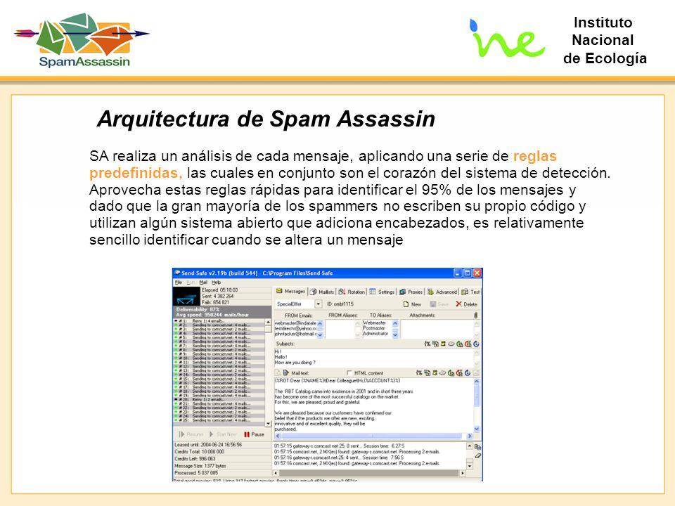 Instituto Nacional de Ecología Arquitectura de Spam Assassin SA realiza un análisis de cada mensaje, aplicando una serie de reglas predefinidas, las c