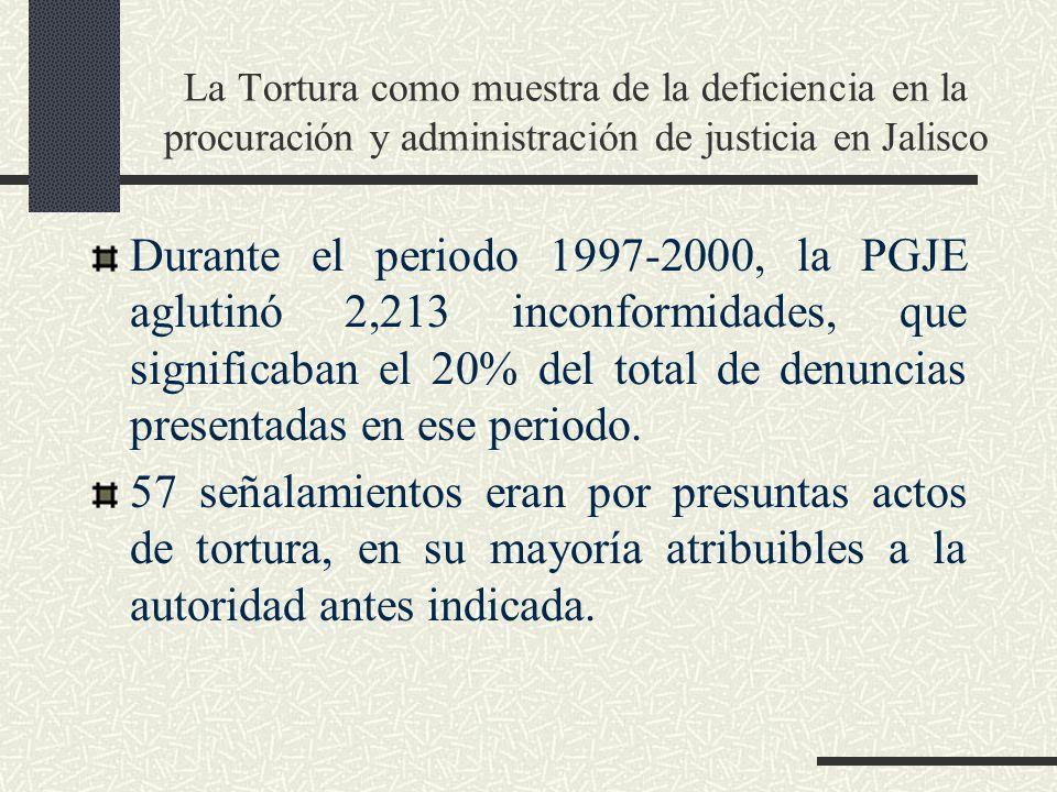La Tortura como muestra de la deficiencia en la procuración y administración de justicia en Jalisco Durante el periodo 1997-2000, la PGJE aglutinó 2,213 inconformidades, que significaban el 20% del total de denuncias presentadas en ese periodo.