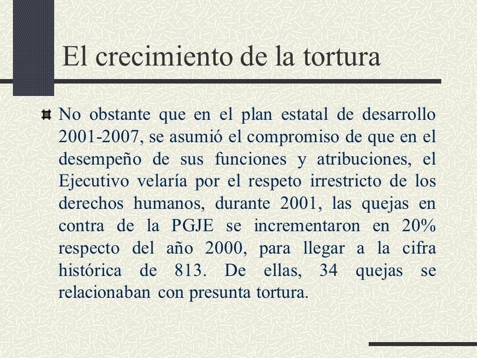 El crecimiento de la tortura No obstante que en el plan estatal de desarrollo 2001-2007, se asumió el compromiso de que en el desempeño de sus funciones y atribuciones, el Ejecutivo velaría por el respeto irrestricto de los derechos humanos, durante 2001, las quejas en contra de la PGJE se incrementaron en 20% respecto del año 2000, para llegar a la cifra histórica de 813.