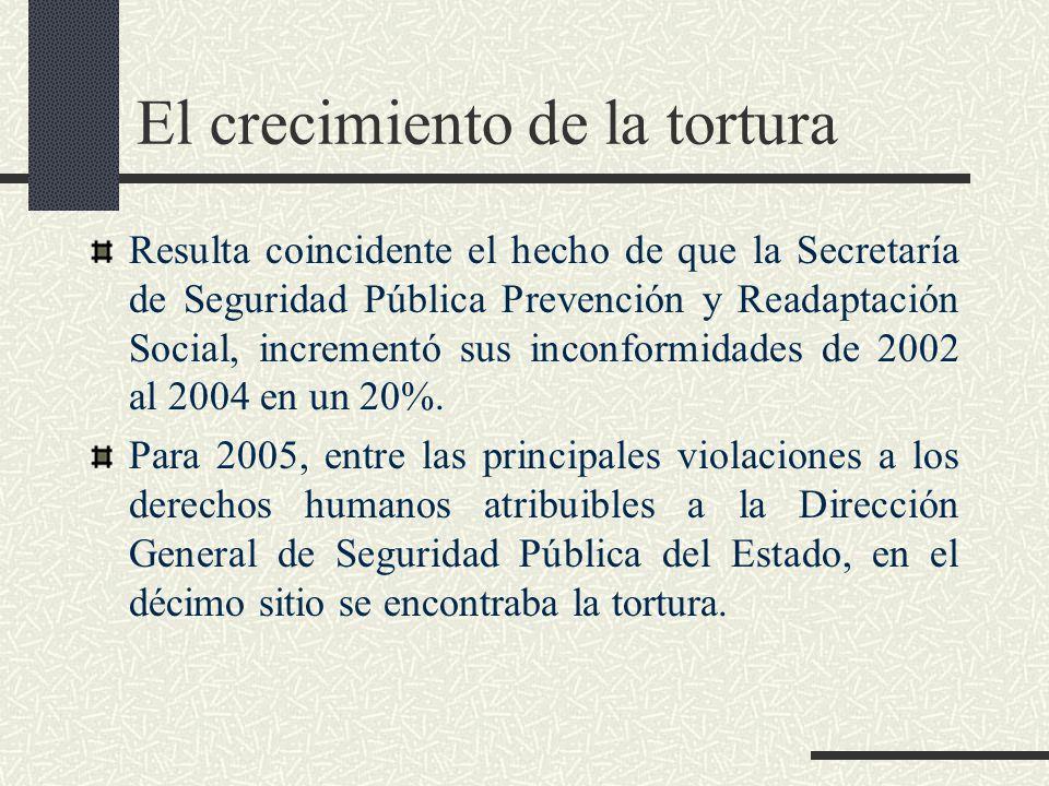 El crecimiento de la tortura Resulta coincidente el hecho de que la Secretaría de Seguridad Pública Prevención y Readaptación Social, incrementó sus inconformidades de 2002 al 2004 en un 20%.