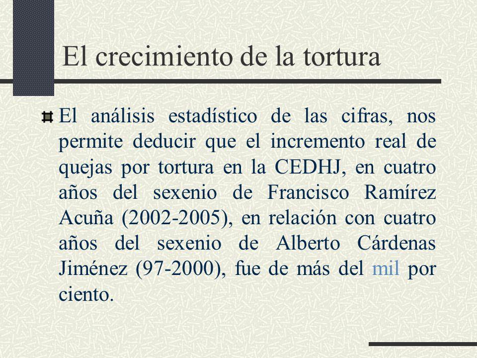 El crecimiento de la tortura El análisis estadístico de las cifras, nos permite deducir que el incremento real de quejas por tortura en la CEDHJ, en c
