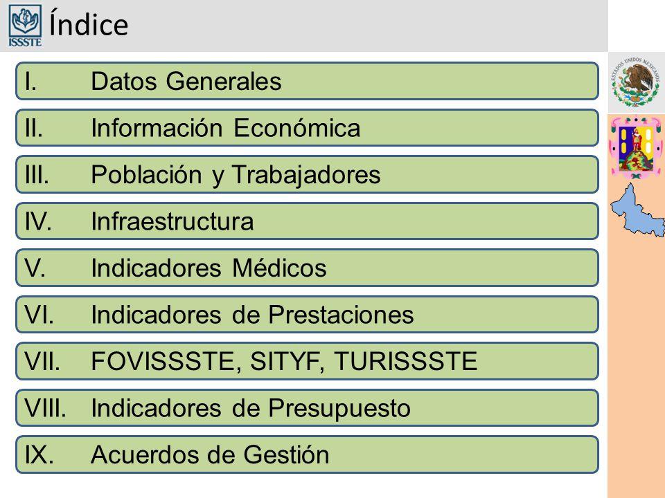 Índice I.Datos Generales III.Población y Trabajadores IV.Infraestructura VI.Indicadores de Prestaciones VII.FOVISSSTE, SITYF, TURISSSTE VIII.Indicador
