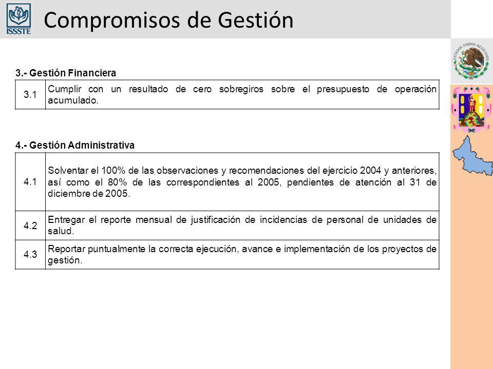 Compromisos de Gestión 3.- Gestión Financiera 3.1 Cumplir con un resultado de cero sobregiros sobre el presupuesto de operación acumulado. 4.- Gestión