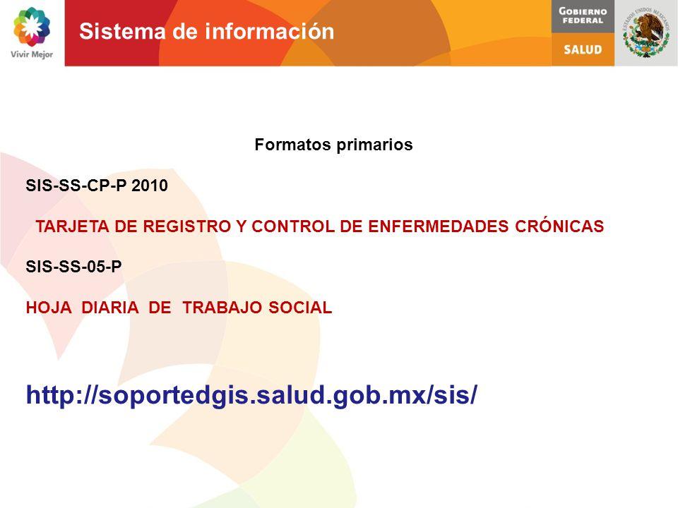 Formatos primarios SIS-SS-CP-P 2010 TARJETA DE REGISTRO Y CONTROL DE ENFERMEDADES CRÓNICAS SIS-SS-05-P HOJA DIARIA DE TRABAJO SOCIAL http://soportedgi