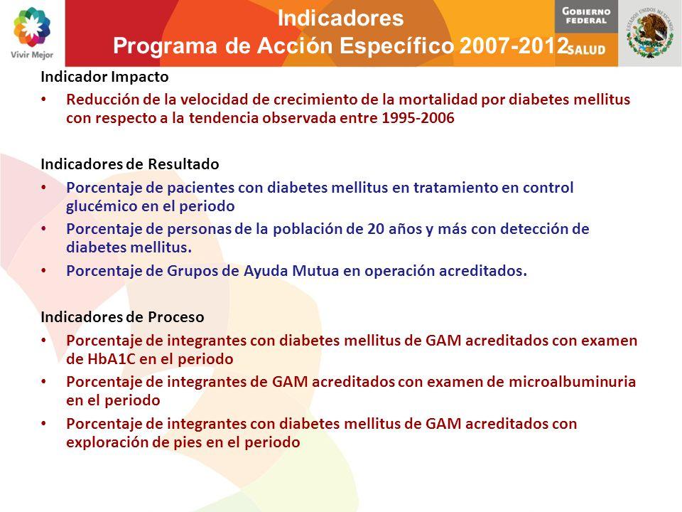 Indicador Impacto Reducción de la velocidad de crecimiento de la mortalidad por diabetes mellitus con respecto a la tendencia observada entre 1995-200