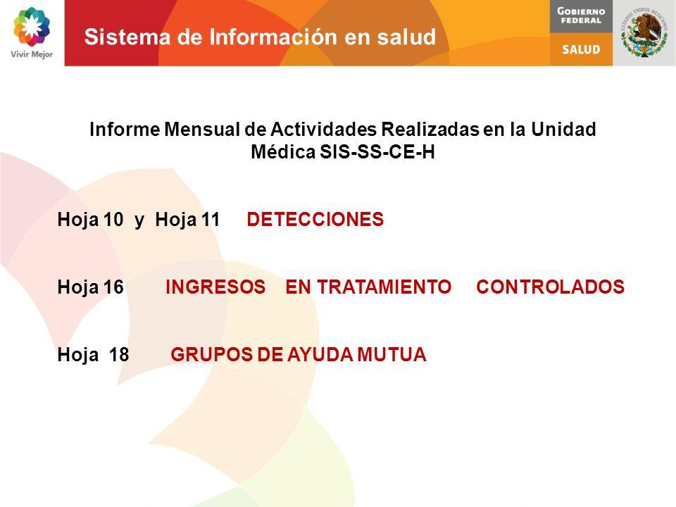 Informe Mensual de Actividades Realizadas en la Unidad Médica SIS-SS-CE-H Hoja 10 y Hoja 11 DETECCIONES Hoja 16 INGRESOS EN TRATAMIENTO CONTROLADOS Ho