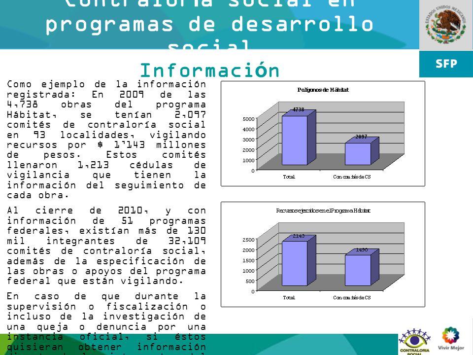 13 Contraloría social en programas de desarrollo social Información Como ejemplo de la información registrada: En 2009 de las 4,738 obras del programa