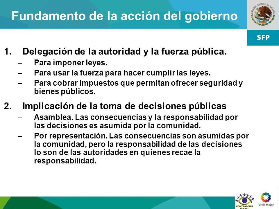 3 Fundamento de la acción del gobierno 1.Delegación de la autoridad y la fuerza pública. –Para imponer leyes. –Para usar la fuerza para hacer cumplir