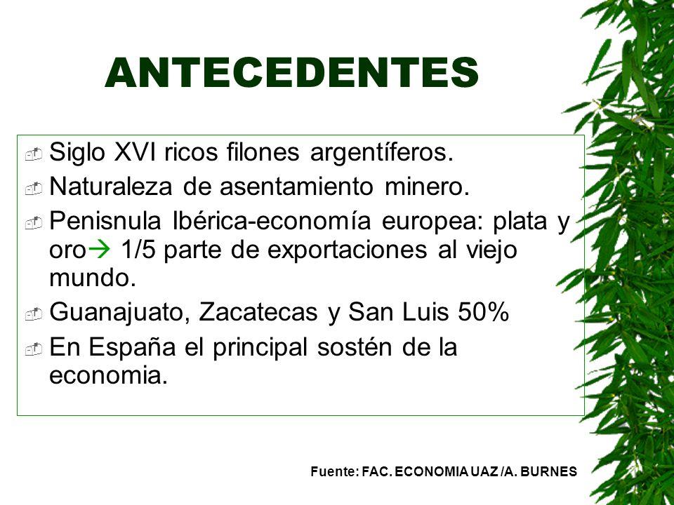 ANTECEDENTES Siglo XVI ricos filones argentíferos. Naturaleza de asentamiento minero. Penisnula Ibérica-economía europea: plata y oro 1/5 parte de exp