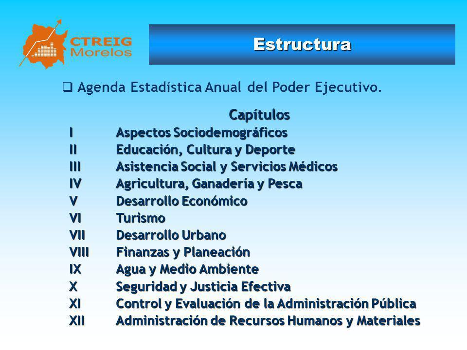 Estructura Agenda Estadística Anual del Poder Ejecutivo. Capítulos I Aspectos Sociodemográficos II Educación, Cultura y Deporte III Asistencia Social