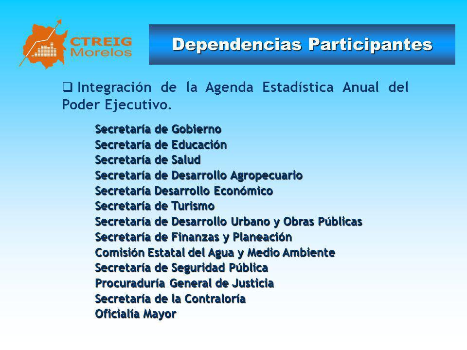 Dependencias Participantes Integración de la Agenda Estadística Anual del Poder Ejecutivo. Secretaría de Gobierno Secretaría de Educación Secretaría d