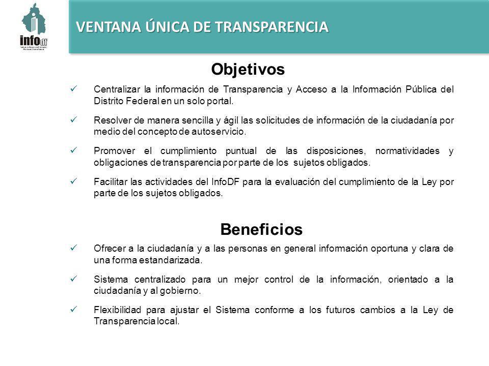 VENTANA ÚNICA DE TRANSPARENCIA Centralizar la información de Transparencia y Acceso a la Información Pública del Distrito Federal en un solo portal.