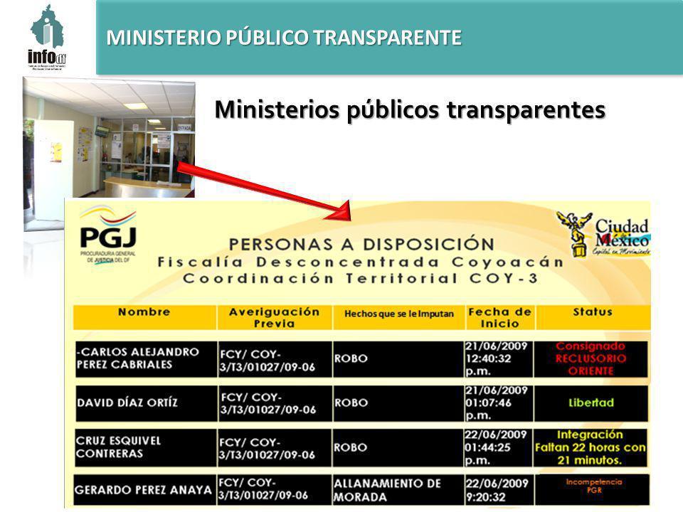 MINISTERIO PÚBLICO TRANSPARENTE Ministerios públicos transparentes