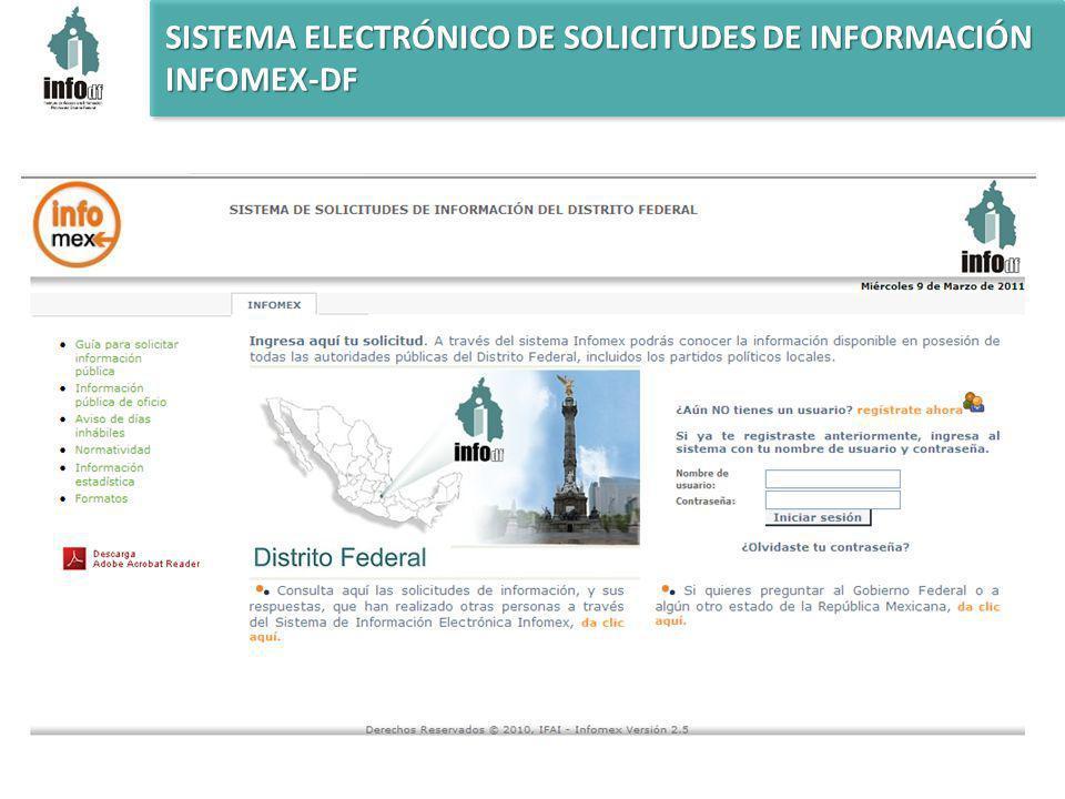 SISTEMA ELECTRÓNICO DE SOLICITUDES DE INFORMACIÓN INFOMEX-DF