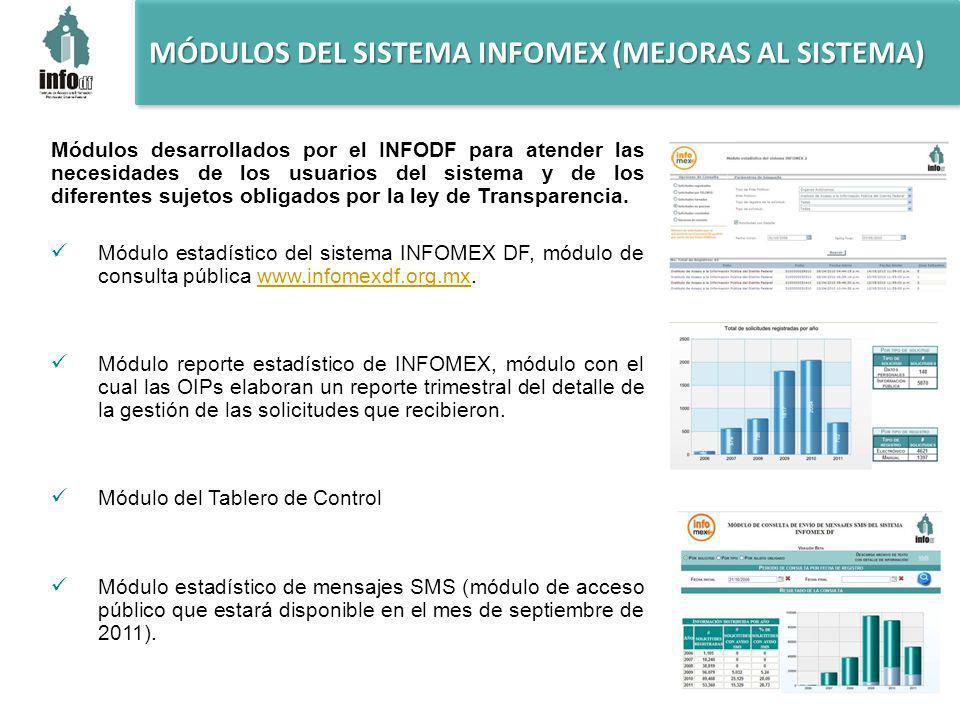 MÓDULOS DEL SISTEMA INFOMEX (MEJORAS AL SISTEMA) Módulos desarrollados por el INFODF para atender las necesidades de los usuarios del sistema y de los diferentes sujetos obligados por la ley de Transparencia.