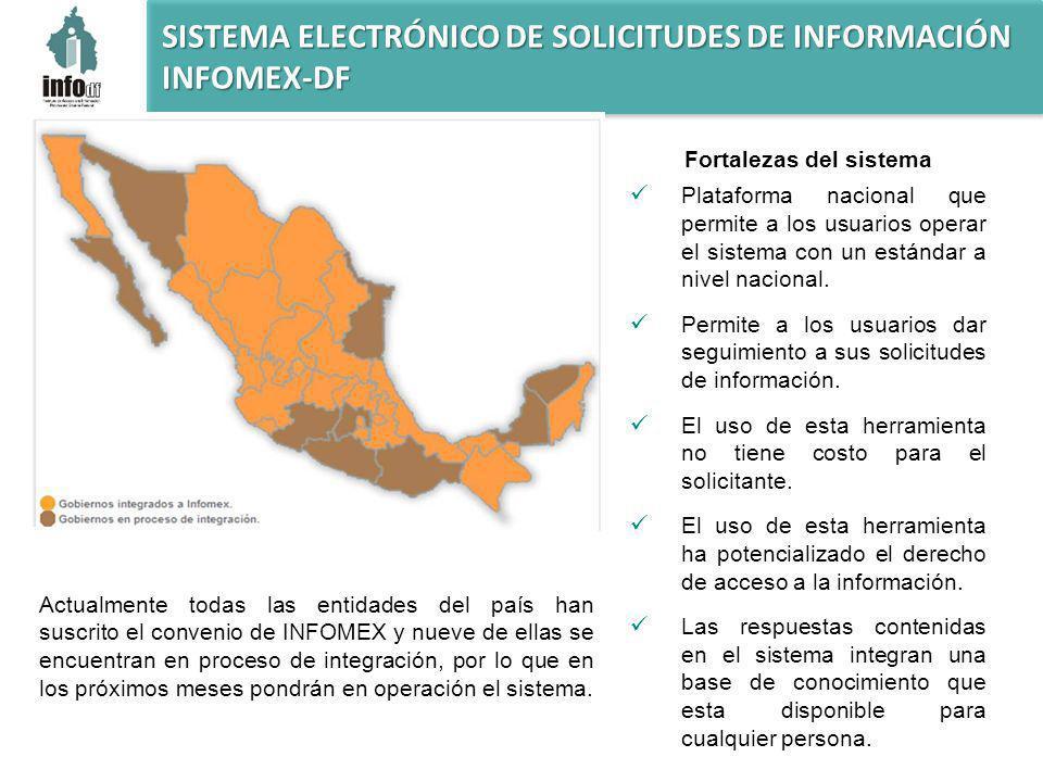 SISTEMA ELECTRÓNICO DE SOLICITUDES DE INFORMACIÓN INFOMEX-DF Fortalezas del sistema Plataforma nacional que permite a los usuarios operar el sistema con un estándar a nivel nacional.