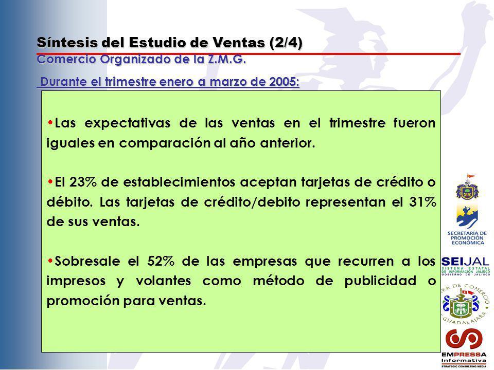 Síntesis del Estudio de Ventas (2/4) Comercio Organizado de la Z.M.G. Las expectativas de las ventas en el trimestre fueron iguales en comparación al