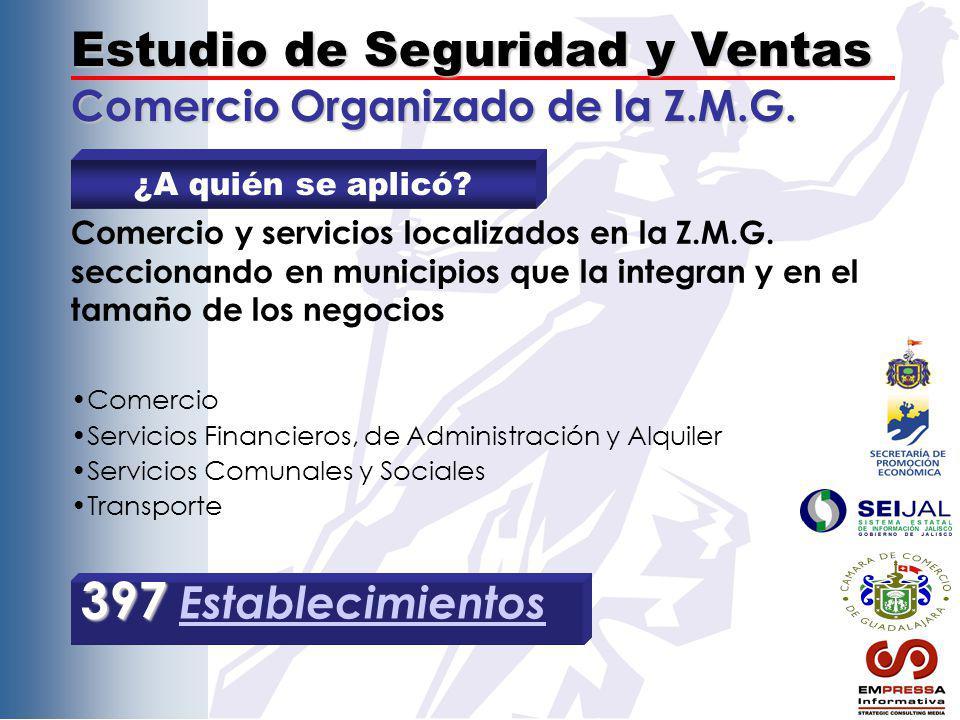Estudio de Seguridad y Ventas Comercio Organizado de la Z.M.G. ¿A quién se aplicó? 397 397 Establecimientos Establecimientos Comercio y servicios loca