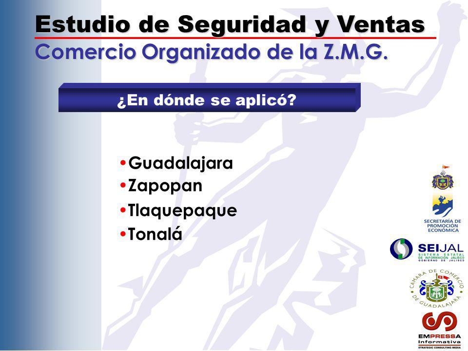 Estudio de Seguridad y Ventas Comercio Organizado de la Z.M.G. ¿En dónde se aplicó? Guadalajara Zapopan Tlaquepaque Tonalá