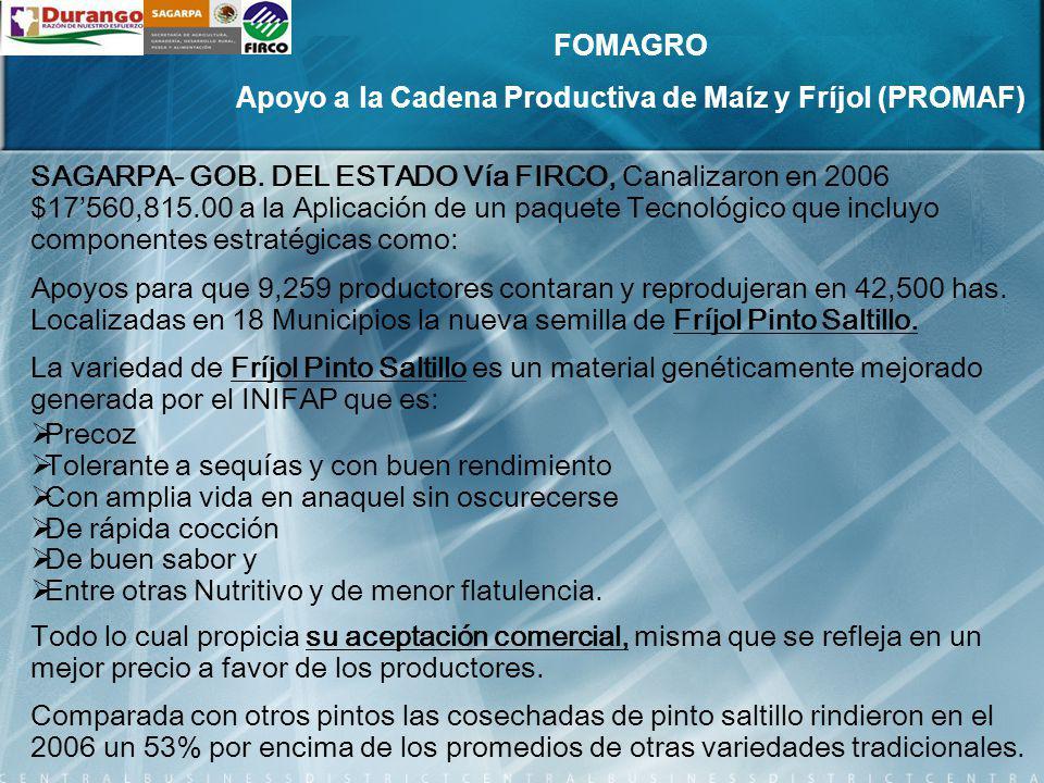 SAGARPA- GOB. DEL ESTADO Vía FIRCO, Canalizaron en 2006 $17560,815.00 a la Aplicación de un paquete Tecnológico que incluyo componentes estratégicas c