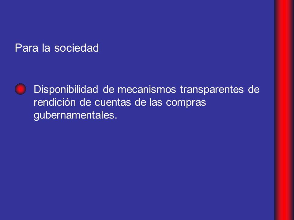 Disponibilidad de mecanismos transparentes de rendición de cuentas de las compras gubernamentales.