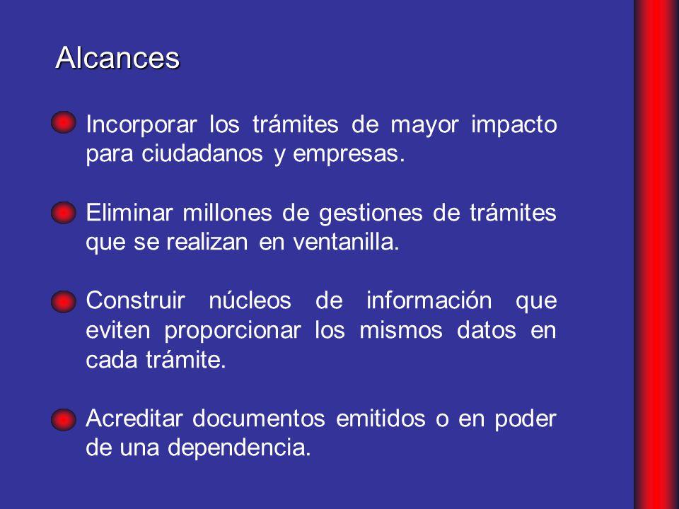 Alcances Incorporar los trámites de mayor impacto para ciudadanos y empresas.