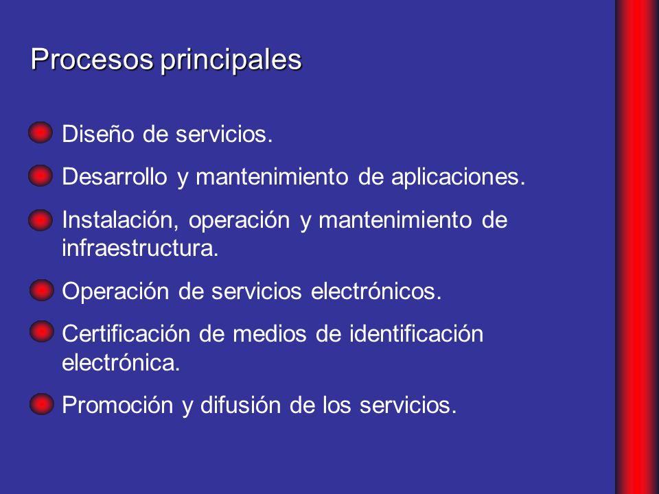 Diseño de servicios.Desarrollo y mantenimiento de aplicaciones.