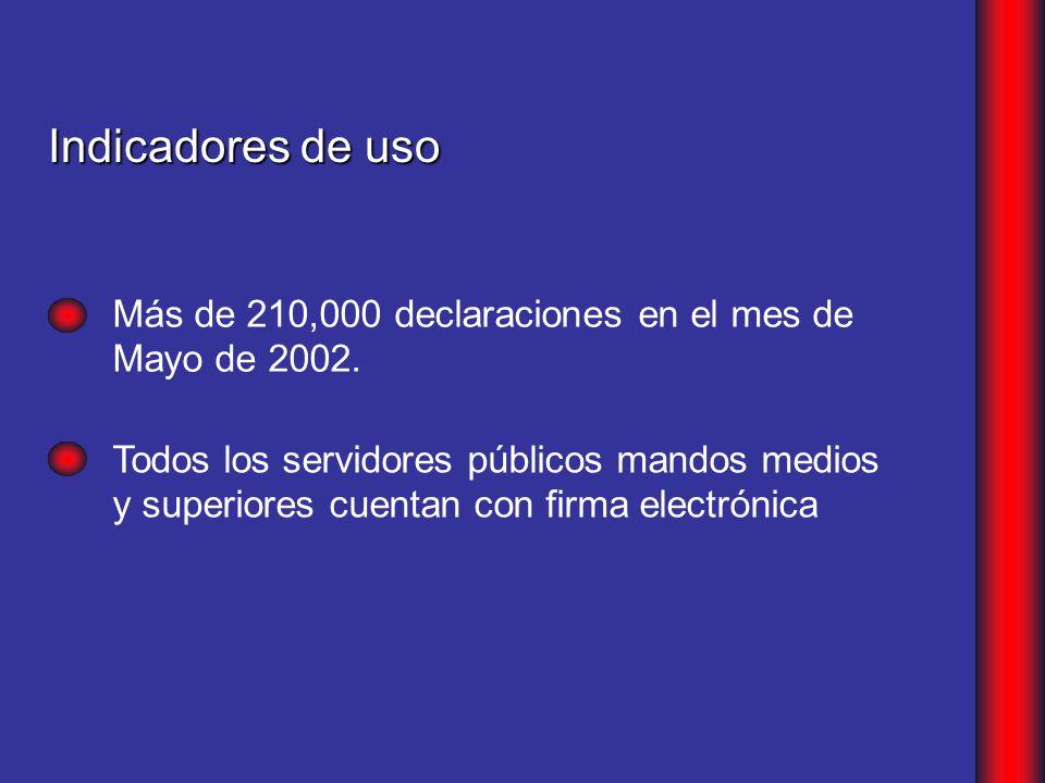 Indicadores de uso Más de 210,000 declaraciones en el mes de Mayo de 2002.