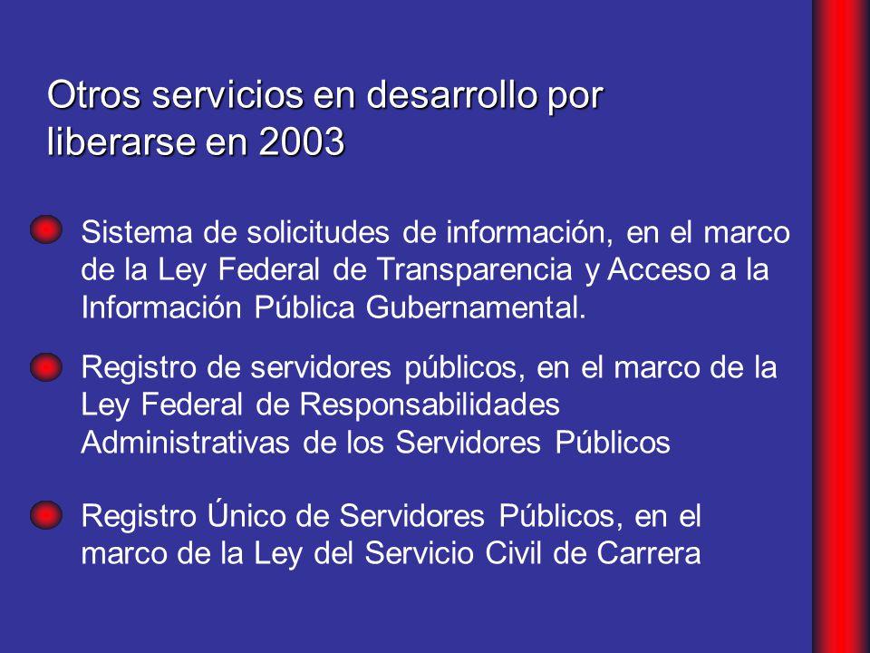 Otros servicios en desarrollo por liberarse en 2003 Sistema de solicitudes de información, en el marco de la Ley Federal de Transparencia y Acceso a la Información Pública Gubernamental.