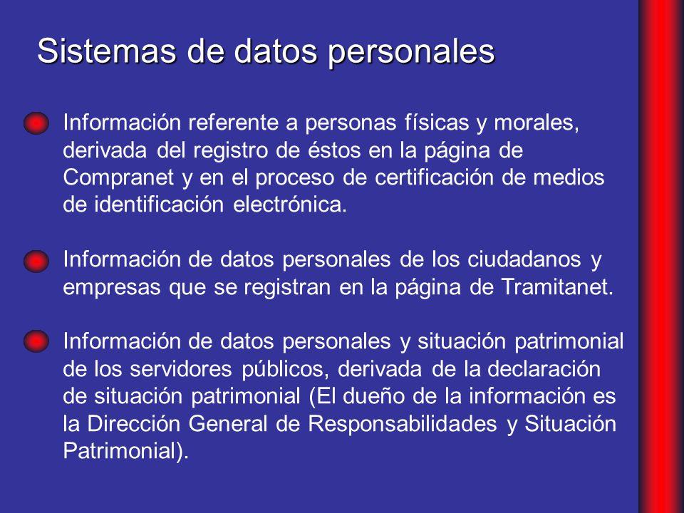Información referente a personas físicas y morales, derivada del registro de éstos en la página de Compranet y en el proceso de certificación de medios de identificación electrónica.