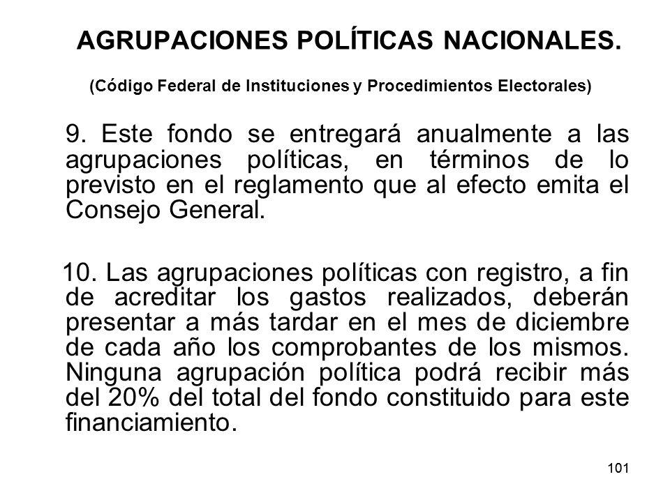 101 AGRUPACIONES POLÍTICAS NACIONALES.