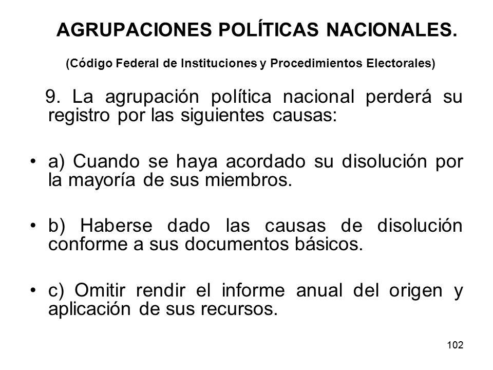 102 AGRUPACIONES POLÍTICAS NACIONALES.