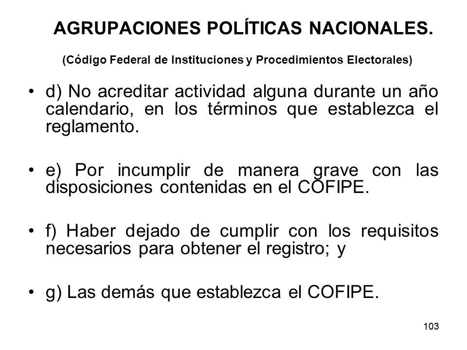 103 AGRUPACIONES POLÍTICAS NACIONALES.