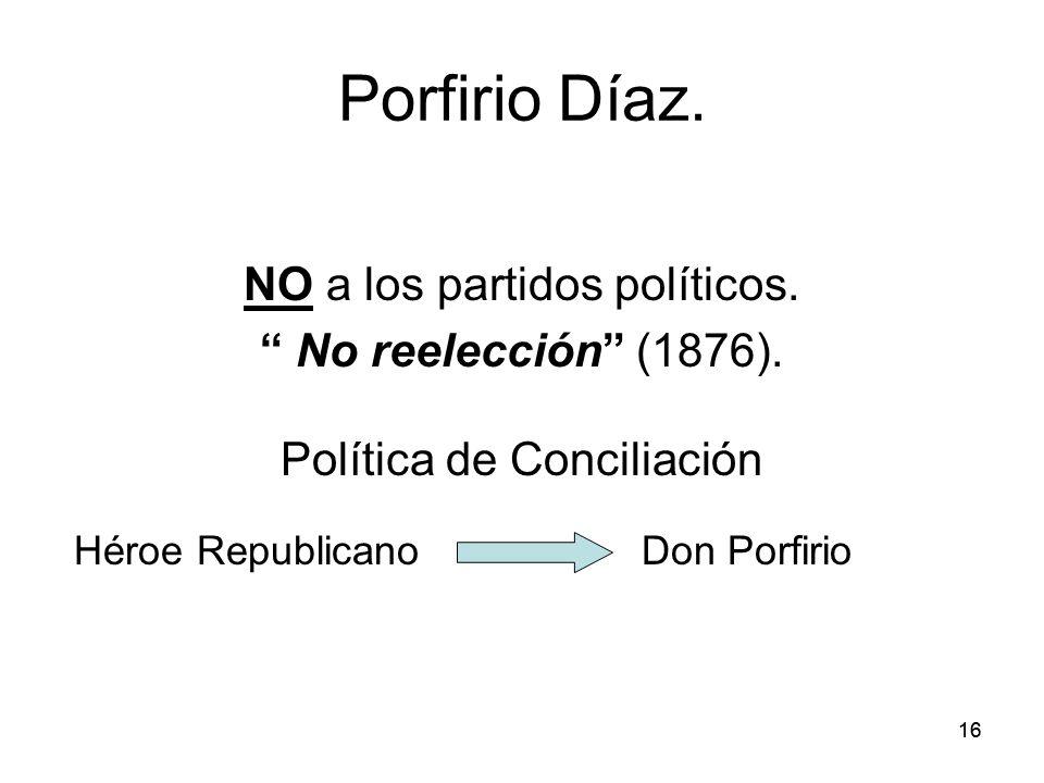 16 Porfirio Díaz.NO a los partidos políticos. No reelección (1876).