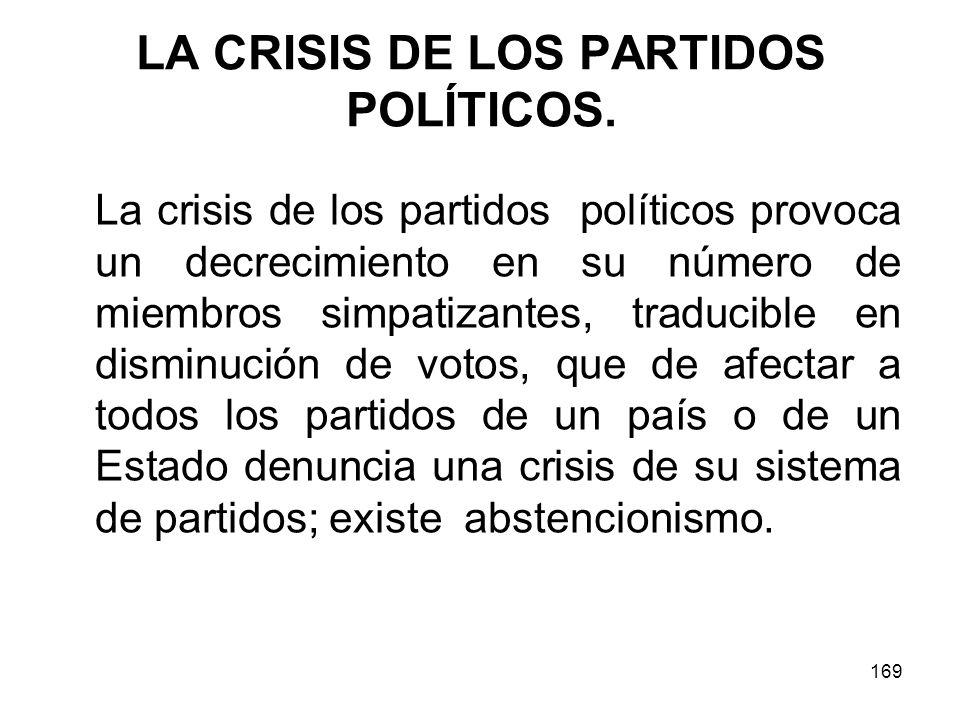 169 LA CRISIS DE LOS PARTIDOS POLÍTICOS.