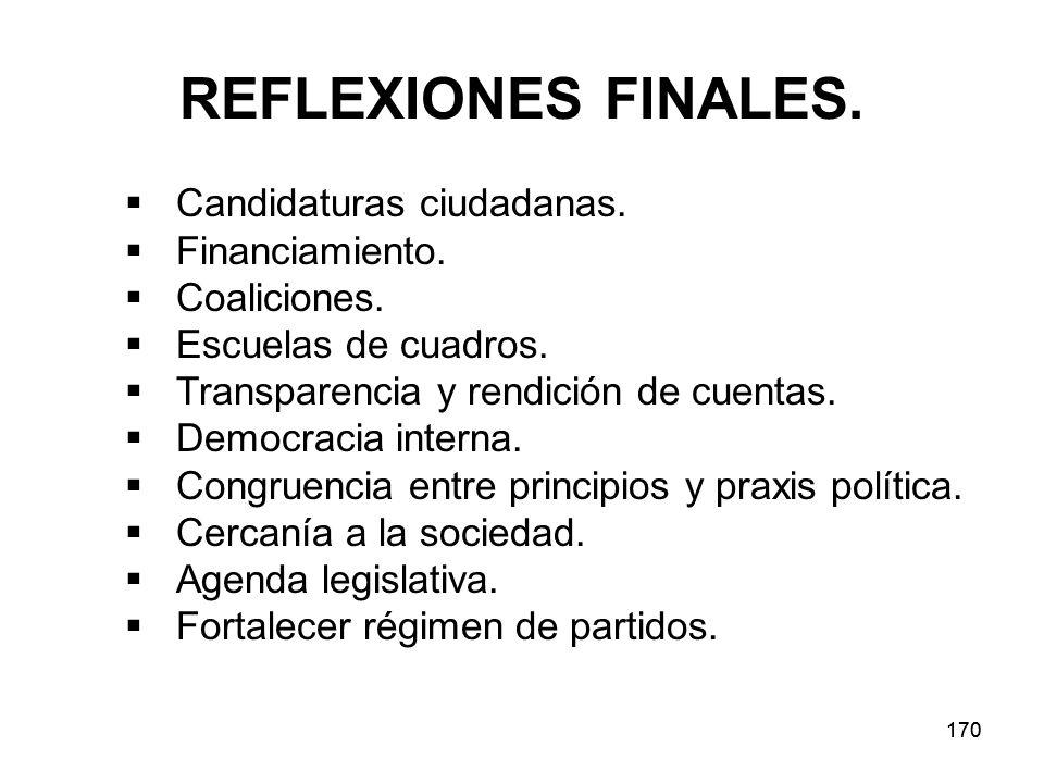 170 REFLEXIONES FINALES.Candidaturas ciudadanas. Financiamiento.