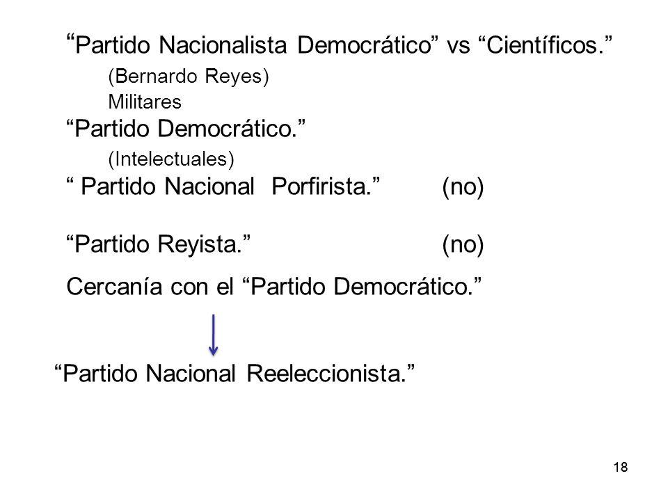 18 Partido Nacionalista Democrático vs Científicos.