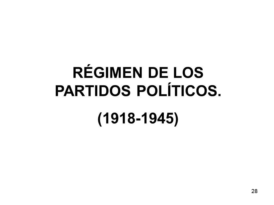 28 RÉGIMEN DE LOS PARTIDOS POLÍTICOS. (1918-1945)