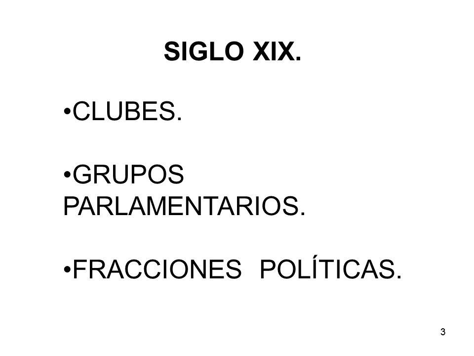 124 OBLIGACIONES DE LOS PARTIDOS POLÍTICOS.
