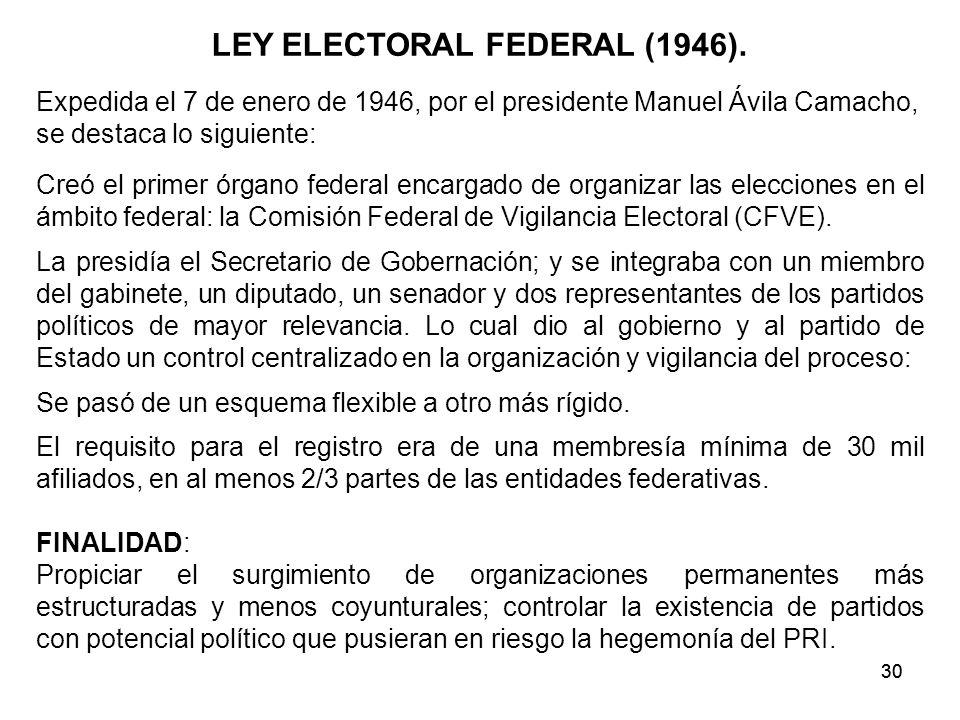 30 LEY ELECTORAL FEDERAL (1946).