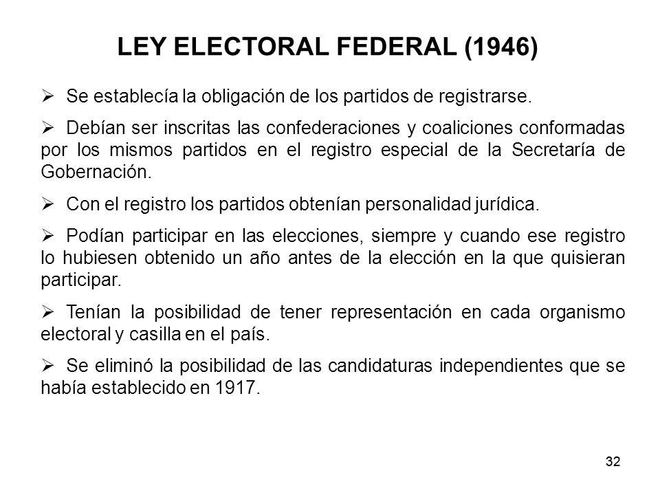 32 Se establecía la obligación de los partidos de registrarse.